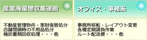 神戸市の作業はお任せ下さい!